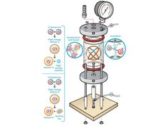 Learn how to build a nuclear fusor that has an eerie purple-blue glow emanating from the reactor. Careful, as the project uses high voltages. Electrical Engineering Books, Electrical Projects, Electronic Engineering, Tesla Technology, Futuristic Technology, Science And Technology, Diy Electronics, Electronics Projects, Alternative Energie