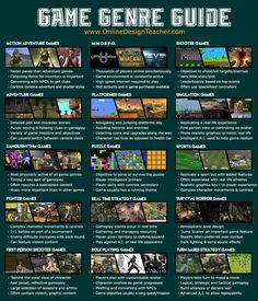 list of game genres Game Design, Game Level Design, Make A Video Game, List Of Video Games, Video Game Genres, Pixel Art, Game Programming, Fallout, Unity Games