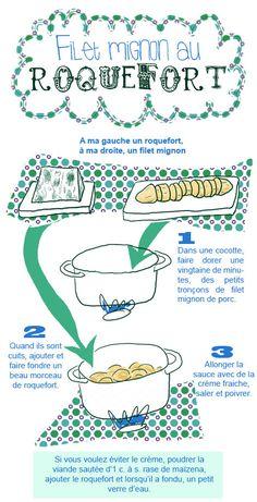 Filet mignon sauce roquefort - Tambouille.fr j'adore ce plat, délicieux et si simple à faire