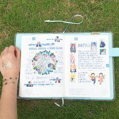 * * #hobonichi 4/7- 5/7 好喜歡這個燙金的紋身貼紙 * * ~ 6 July 2015 ~ *