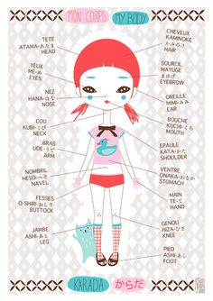 My body in japanese english and french