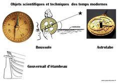 Objets scientifiques des temps modernes – Cm1 – Cm2 – Arts du quotidien – Histoire des arts – Cycle 3 - Pass Education