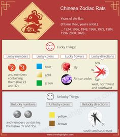 chinese zodiac - Google Search