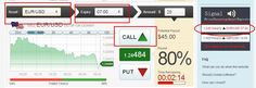Signals from FX77: Buy CALL option on EUR/USD near 1.24464 at the exprie time 7:00 GMT http://www.fx77.com/?lang=en&lrx
