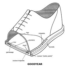 GoodYear How To Make Shoes, How To Wear, Derby, Couture, Designer Shoes, Leather Shoes, Men's Shoes, Footwear, Points