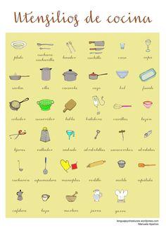 Utensilios recipientes y medidas de cocina for Recipientes cocina
