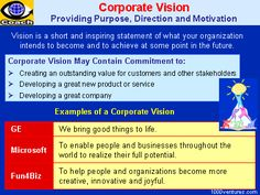 A Nice Sample Of A Product Vision Board That Comprises A Vision