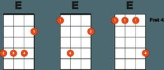 3 ways to play an E chord on ukulele