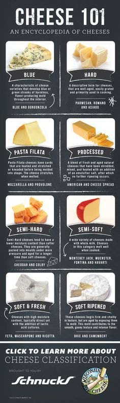 Cheese Tips for cooking and serving all types of cheese. Sponsored Sponsored Cheese Tips for cooking and serving Cooking 101, Cooking Recipes, Healthy Recipes, Fromage Cheese, Types Of Cheese, Food Charts, Homemade Cheese, Charcuterie, Cheese Platters