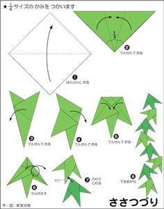 tanabata explanation