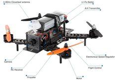 Something we liked from Instagram! Flysight Speedy 250 drone #diydrone #drone #dronestagram #quadcopter #fpv #dronegear #dronelife #diy #droneracing #dronefly #fpvracing #dji #3dr #lumenier #hobby #uav #qav250 #arduino #3dprinter #phantom #djiphantom #pha