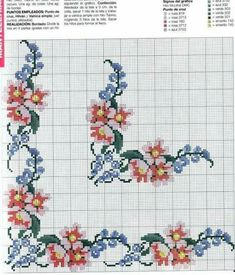 Thrilling Designing Your Own Cross Stitch Embroidery Patterns Ideas. Exhilarating Designing Your Own Cross Stitch Embroidery Patterns Ideas. Cross Stitch Tree, Cross Stitch Borders, Cross Stitch Alphabet, Cross Stitch Flowers, Cross Stitch Designs, Cross Stitching, Cross Stitch Embroidery, Cross Stitch Patterns, Christmas Embroidery Patterns