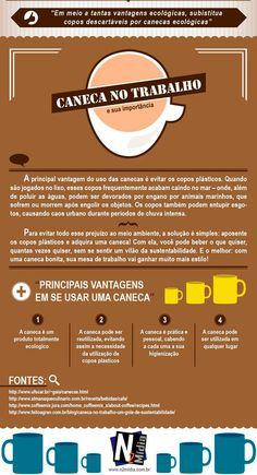 Café na caneca - Guia definitivo - Assuntos Criativos