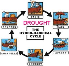 Drought - the hydro-illogical cycle . Hmmm. #droughtinfo Texas and US info  http://www.hillcountryalliance.org/HCA/Drought #hydrologist #groundwateruse #graywater #rainwaterharvesting