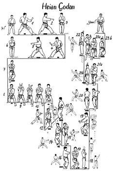 Heian Godan -  Purple Belt Shotokan Kata