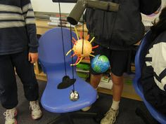 Students experiment with ideas to show their understanding of how the Earth, Moon and Sun move. http://4-5classnews.blogspot.com.au/p/science.htmlYear 5 / Grade 5 Class Activities and News: Science