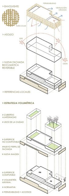Cueto + Alonso + Marcos   Concurso Mercado de La Laguna   HIC Arquitectura