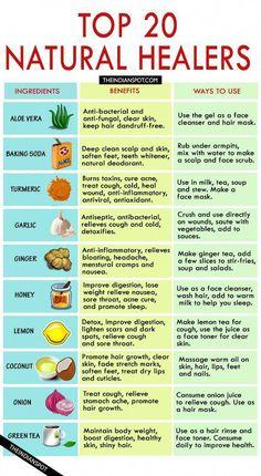 Natural Remedies - Healthy News