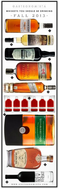 With temperatures dropping and Thanksgiving right around the corner, you're probably craving whiskey. At least I am. Here are some of my favorites of the season, many limited edition, some. Whiskey And You, Cigars And Whiskey, Bourbon Whiskey, Fall Drinks, Fun Cocktails, Whisky, Moonshine Whiskey, Alcohol Bottles, Thirsty Thursday