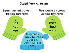 Winter themed subject verb agreement clip cards from Robin's Resources on TeachersNotebook.com (10 pages)