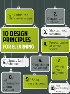10-Design-Principles-for-eLearning-Infographic from www.elearninginfographics.com