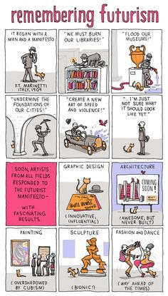 'Remembering Futurism' part 1, from Grant Snider's series 'Who Needs Art?'. https://www.facebook.com/pages/Incidental-Comics/143875519002831 http://www.incidentalcomics.com/