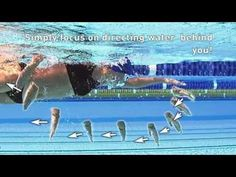 ▶ Should You Tip Your Wrist When You Swim? - YouTube