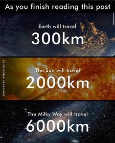 Speed of Earth, sun and Milky way on reading this post