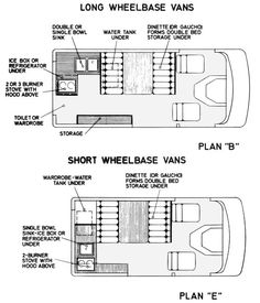 Plans for Van Conversion