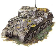 Sherman - Tank Schematics/Blueprints - SUBSIM Radio Room Forums
