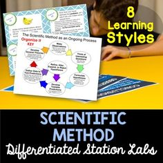 Students will love you for providing them with a hands-on experience when learning about the scientific method at the beginning of the school year. In this unit the students will learn all about the scientific method in your classroom.