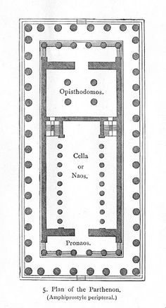 A drawing illustrating the floor plan of the Parthenon BCE). The number of Doric columns in the outer colonnade was unusual for a Greek temple. Greece Architecture, Ancient Greek Architecture, Roman Architecture, Classic Architecture, Historical Architecture, Architecture Details, The Plan, How To Plan, Parthenon Athens