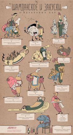 Инфографика: шампанское и закуски