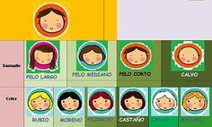 Prescere, Recursos Educativos. | Desper