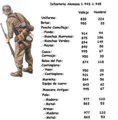 WW2 uniform colors - MODELLING - Wehrmacht Info - Scale Models