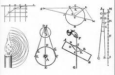 science diagrams - Buscar con Google