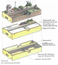 Motive für Module-FREMO - Freundeskreis Europäischer Modelleisenbahner e.V.