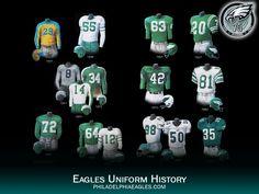Philadelphia Eagles Uniform History