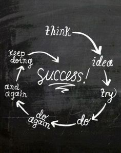 """""""Success is not the work of one hit..but the determined 10,000 swings."""" Here's my recipe..study and share it."""