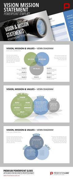 Make use of our colorful Venn Diagrams to illustrate the connection between your company's core values, mission and vision. To personalize your PowerPoint Presentation, text boxes can easily be exchanged with personal writing. Creating a PowerPoint Presentation has never been so easy! Download now at http://www.presentationload.com/vision-mission-statement-powerpoint-template.html