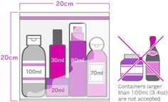 liquid carry on Don't forget the 3-1-1 rule when packing your liquids. Liquids must be under 3.4 ounces, fit in 1 quart-sized plastic bag and you are allowed 1 bag per passenger.