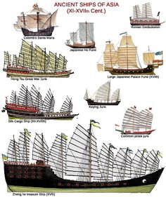 Ancient ships of Asia century.