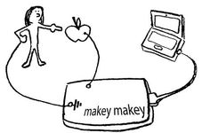 how makey makey works. (how to turn a banana into a piano)