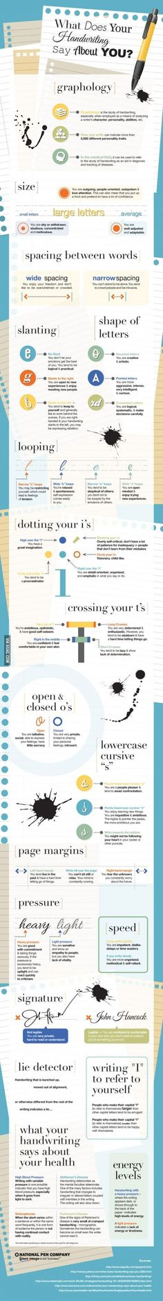 What your handwriting say about you. from Visual.ly #infographic #penmanship #graphology