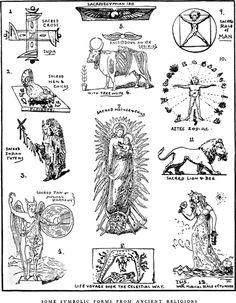 danskjavlarna:    Symbolic forms from ancient religions, fromThe Gate Beautifulby John Ward Stimson, 1903.