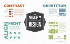Helpful Infographics and Cheats for Designers principles of design
