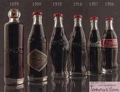 The History of Coca-Cola in One Pic