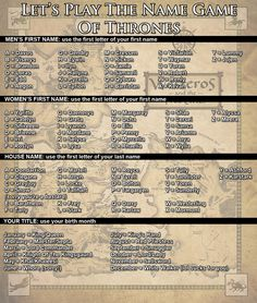 Whats your Game Of Thrones name?