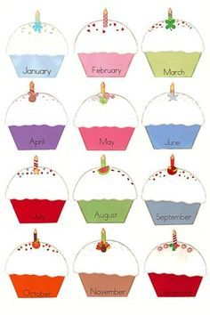 birthday cupcakes to post class birthdays. Print, Laminate and write birthdays w… birthday cupcakes to post class birthdays. Print, Laminate and write birthdays with vis-a-vis markers. Wipe and use for the next year!