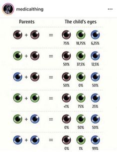 Eye colors